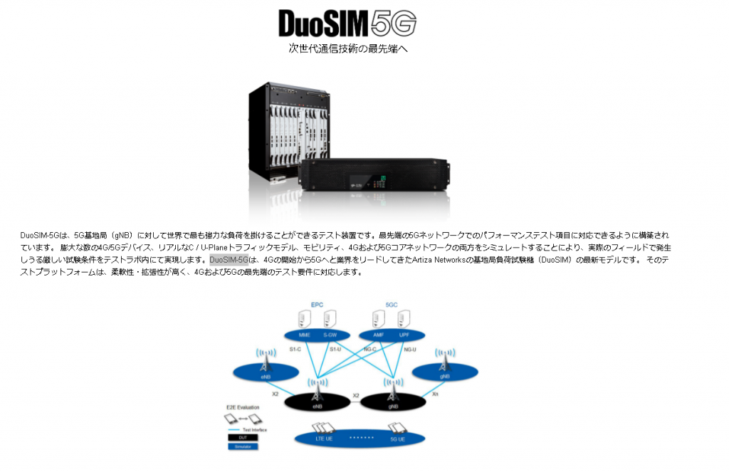 アルチザネットワークス(DuoSIM-5G)