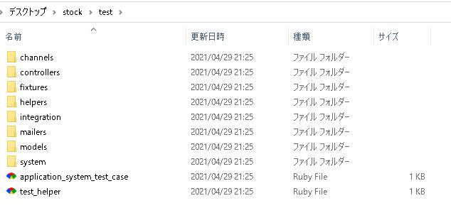 Ruby on Railsの構成(test)
